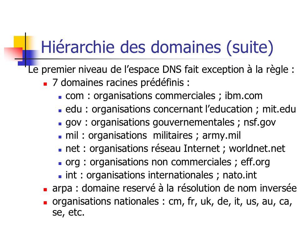 12 Hiérarchie des domaines (suite) Le premier niveau de l espace DNS ... 9422c0aebb4e