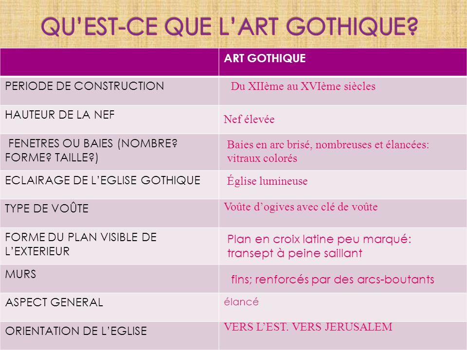 art roman prestige artistique pour la cath drale fortifi e ppt t l charger. Black Bedroom Furniture Sets. Home Design Ideas