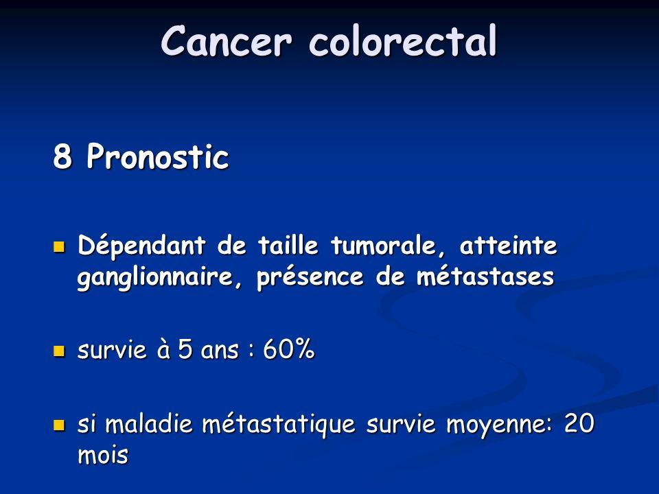 cancer colorectal 1 epidemiologie probl me majeur de sant publique ppt video online t l charger. Black Bedroom Furniture Sets. Home Design Ideas
