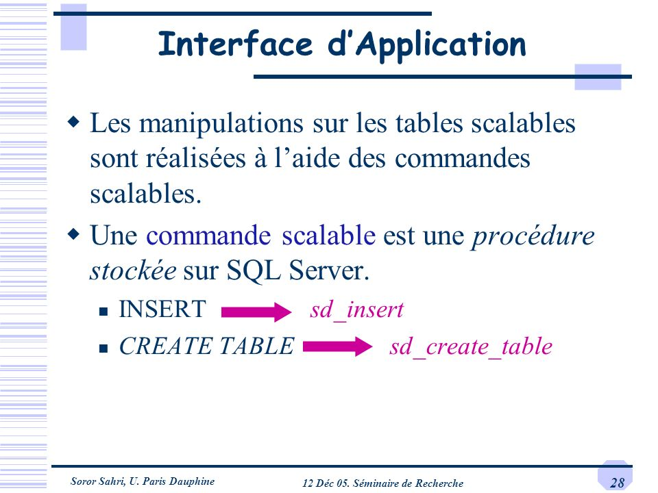 Interface d'Application
