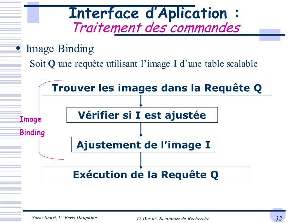 Interface d'Aplication : Traitement des commandes