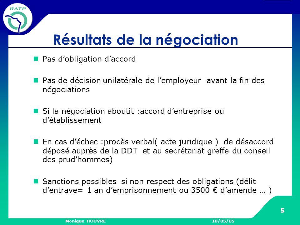 7932914bc2d La négociation annuelle obligatoire - ppt video online télécharger