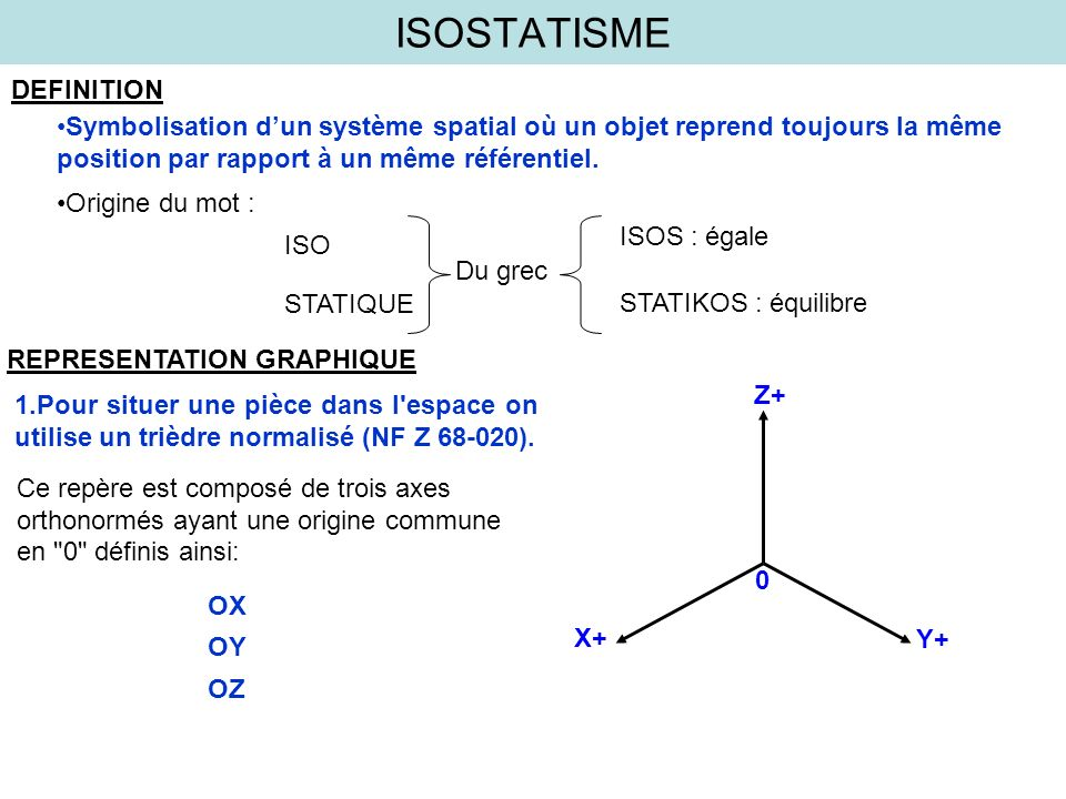 ISOSTATISME DEFINITION