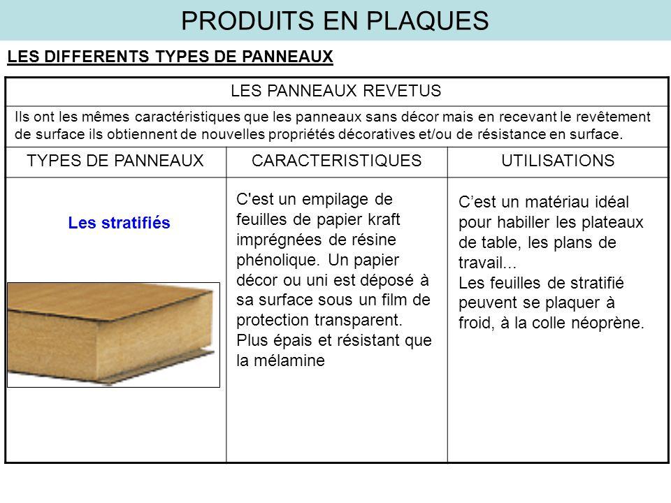 les panneaux de particules ou agglom r s ppt video online t l charger. Black Bedroom Furniture Sets. Home Design Ideas