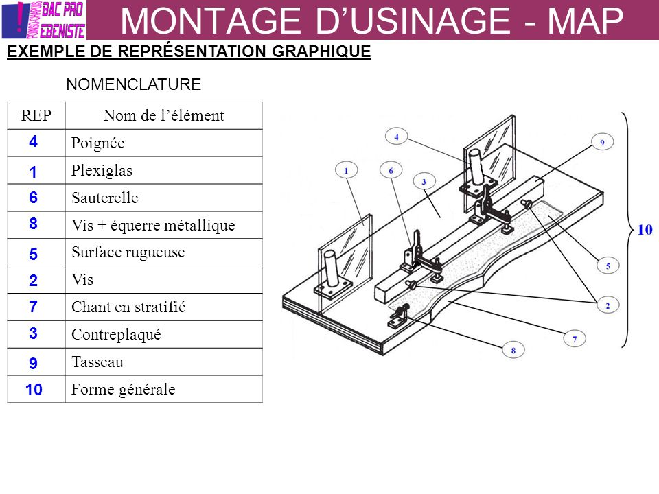 MONTAGE D'USINAGE - MAP