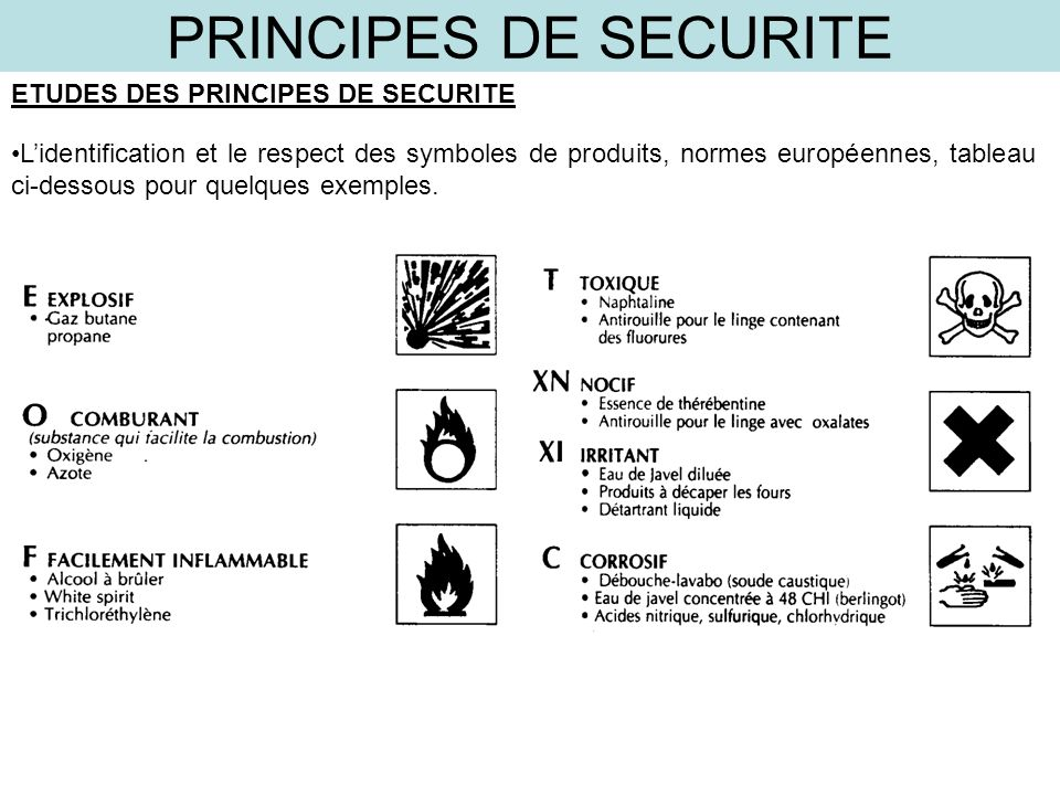 PRINCIPES DE SECURITE ETUDES DES PRINCIPES DE SECURITE