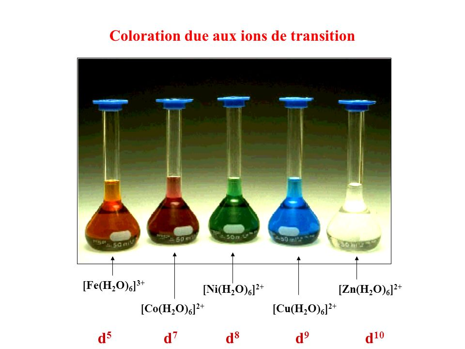 Coloration due aux ions de transition