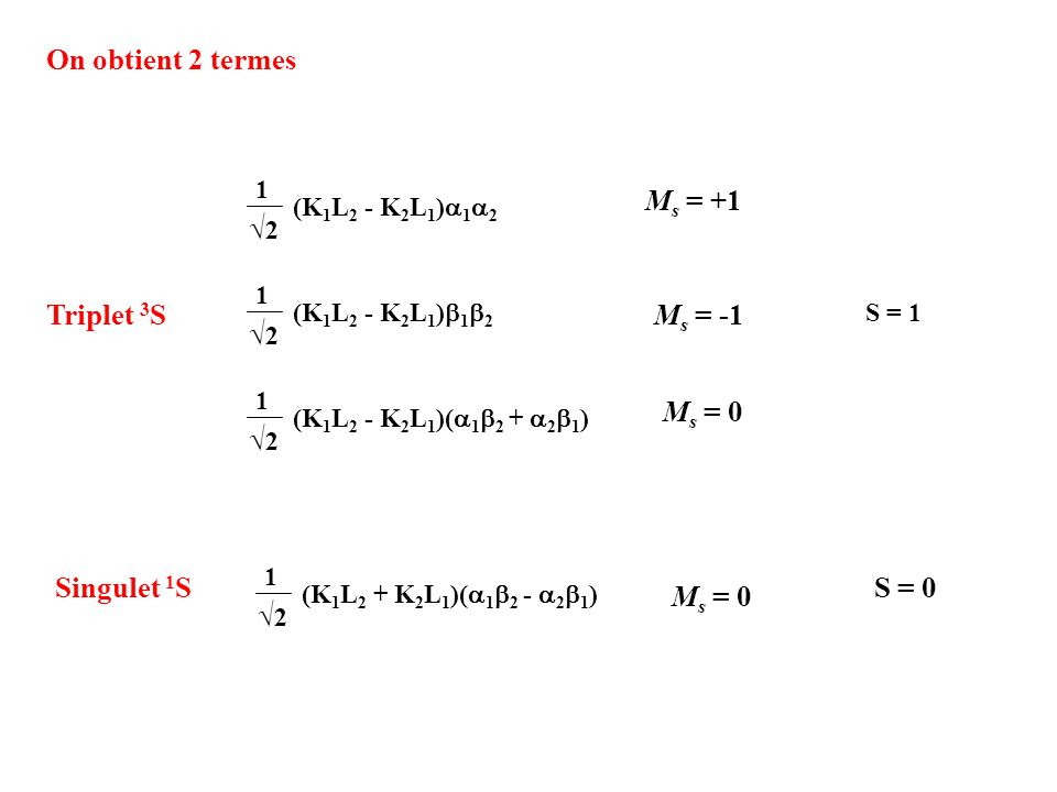 On obtient 2 termes √2 Ms = +1 Triplet 3S Ms = -1 Ms = 0 √2