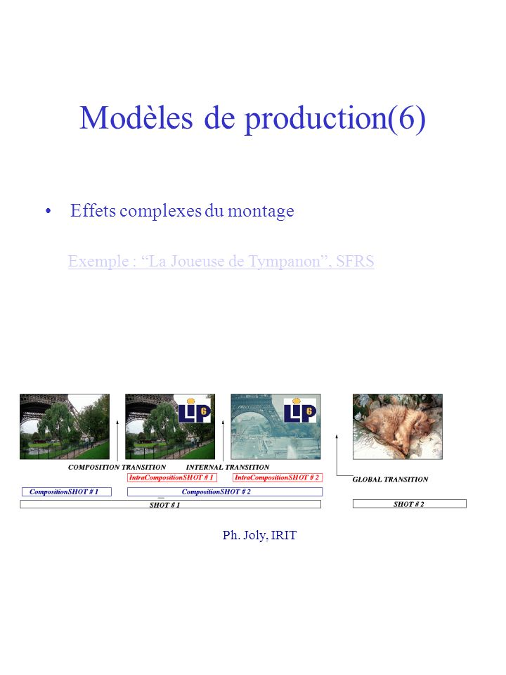 Modèles de production(6)