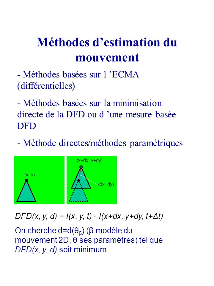 Méthodes d'estimation du mouvement
