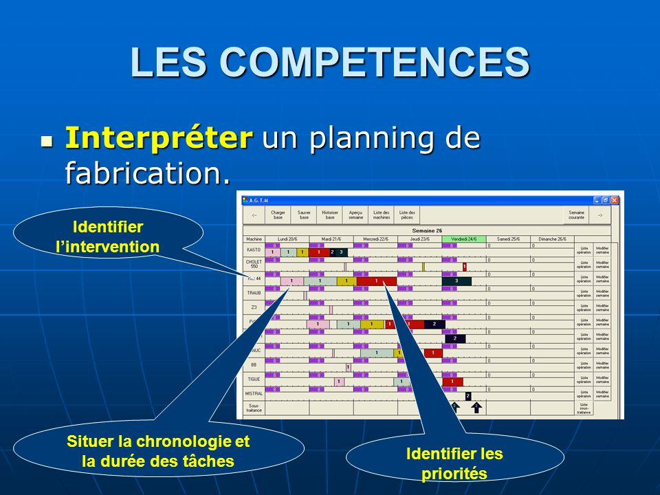 LES COMPETENCES Interpréter un planning de fabrication.