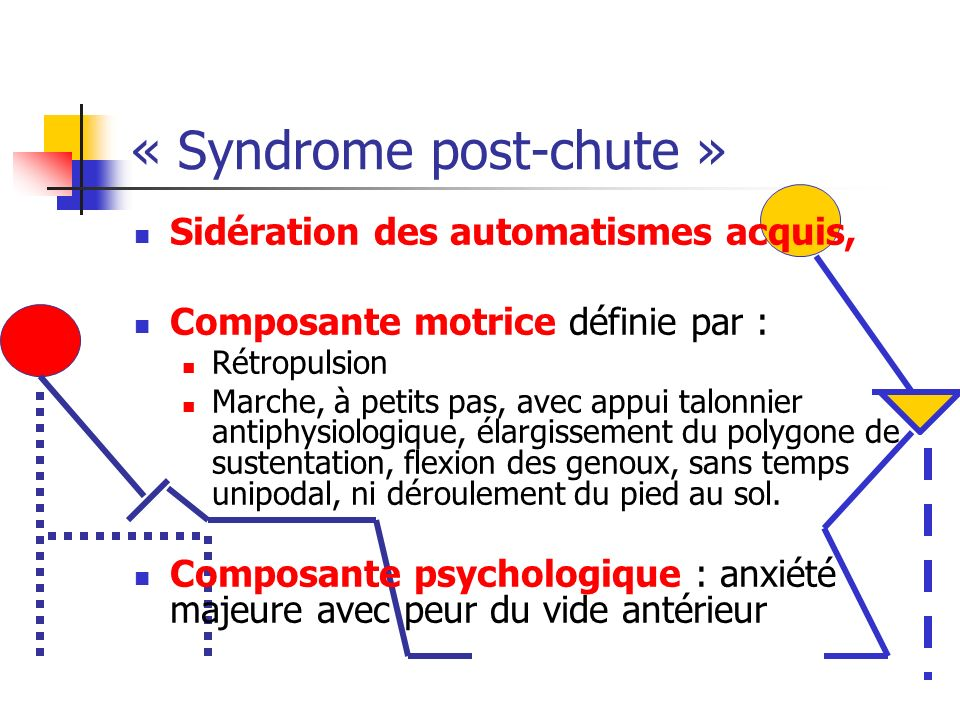 « Syndrome post-chute »