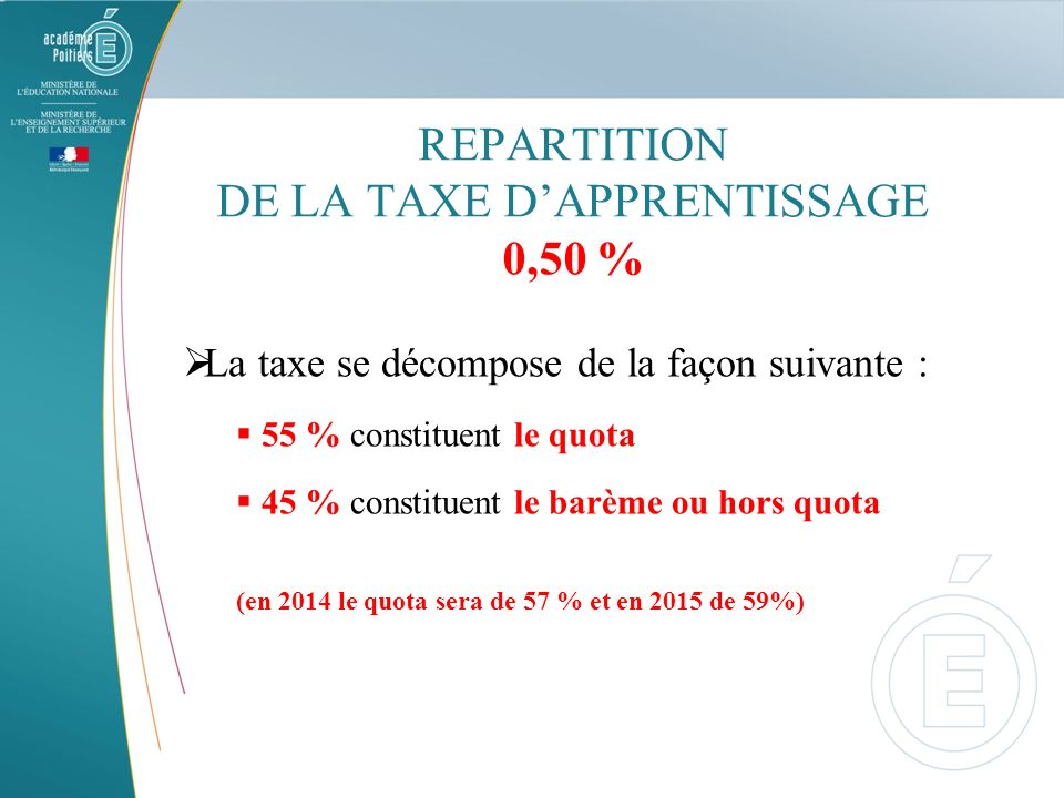 REPARTITION DE LA TAXE D'APPRENTISSAGE 0,50 %
