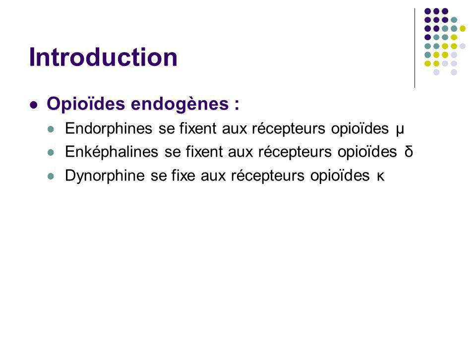 Introduction Opioïdes endogènes :