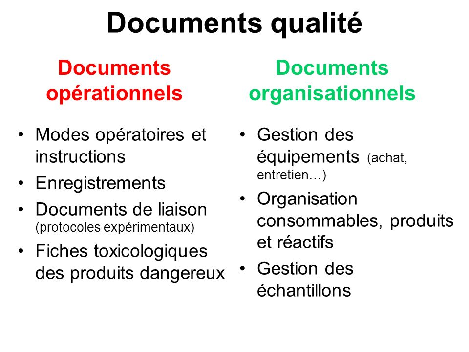 Documents opérationnels Documents organisationnels