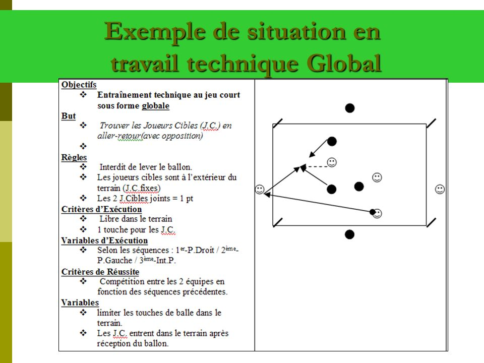 Exemple de situation en travail technique Global