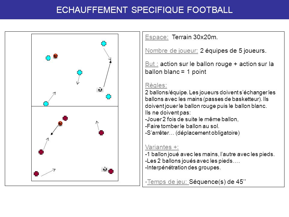 ECHAUFFEMENT SPECIFIQUE FOOTBALL