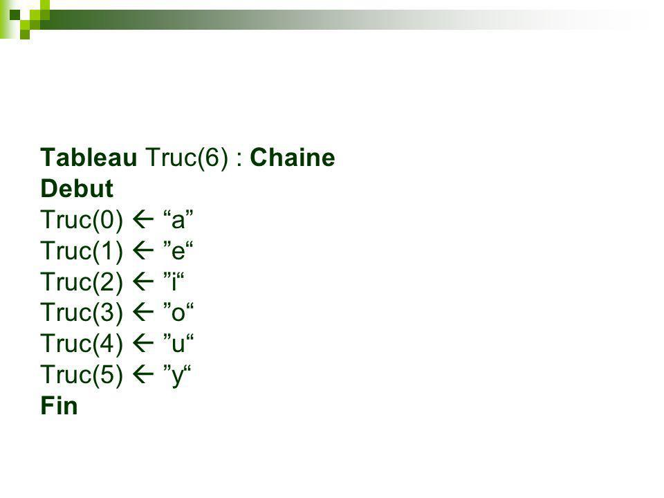 Tableau Truc(6) : Chaine