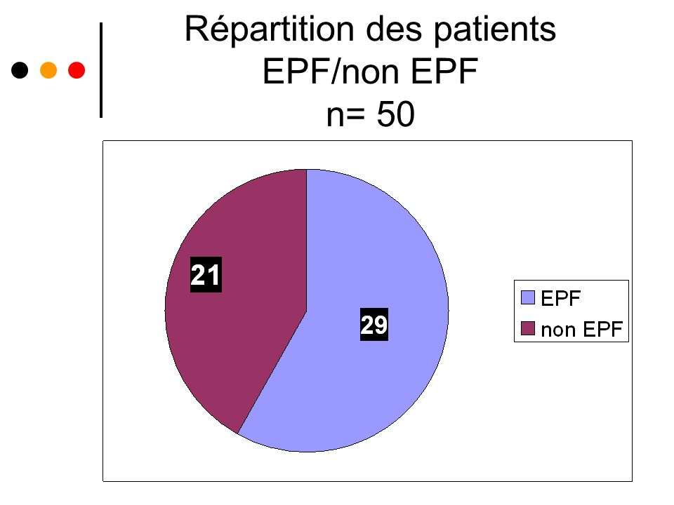 Répartition des patients EPF/non EPF n= 50