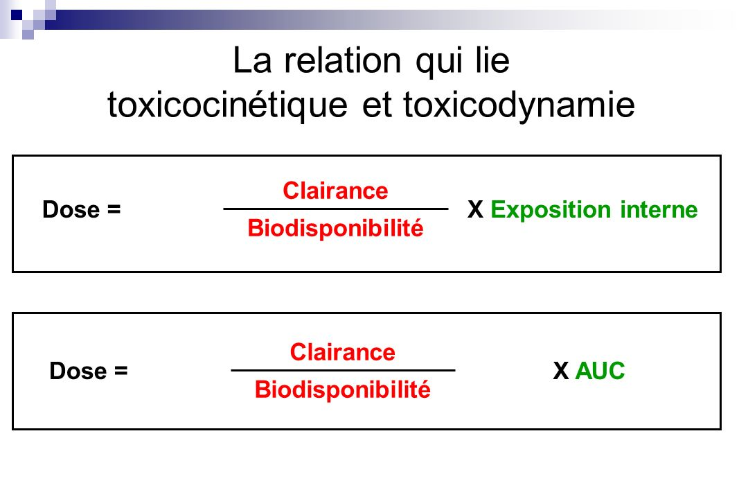 La relation qui lie toxicocinétique et toxicodynamie