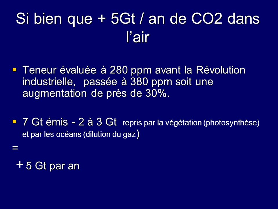 Si bien que + 5Gt / an de CO2 dans l'air