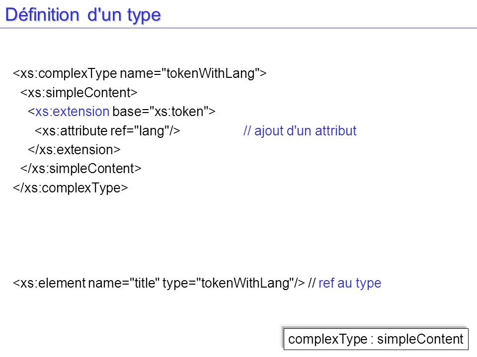 Définition d un type <xs:complexType name= tokenWithLang >