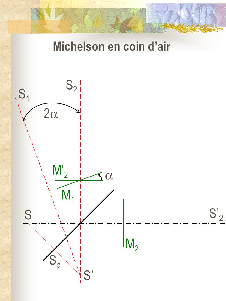Michelson en coin d'air