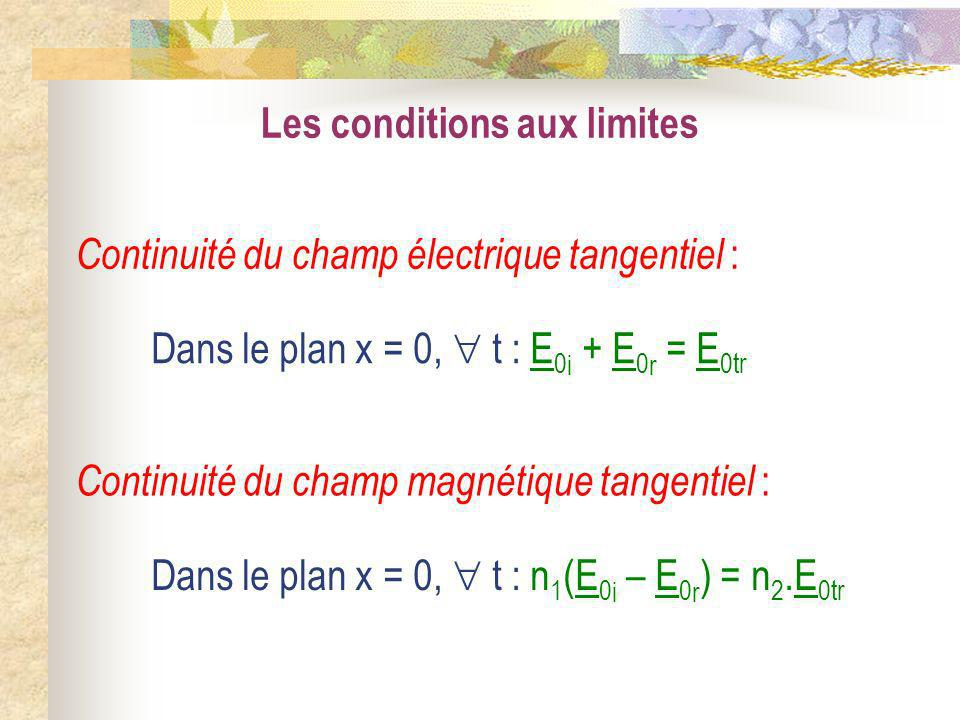 Les conditions aux limites