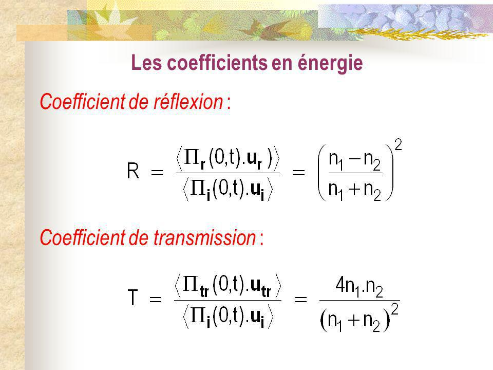 Les coefficients en énergie