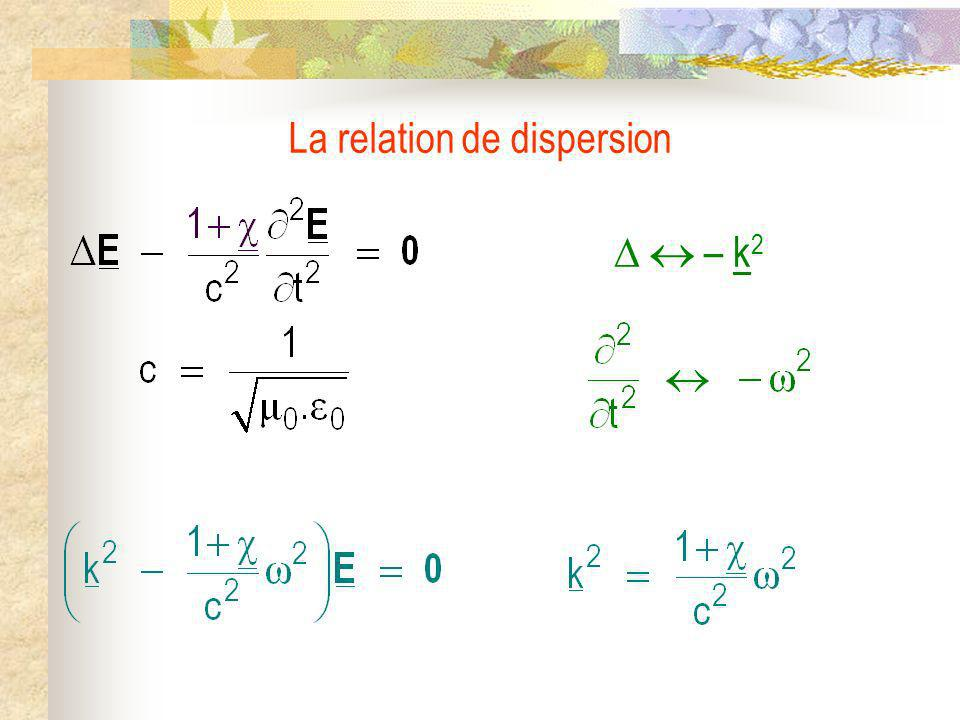 La relation de dispersion