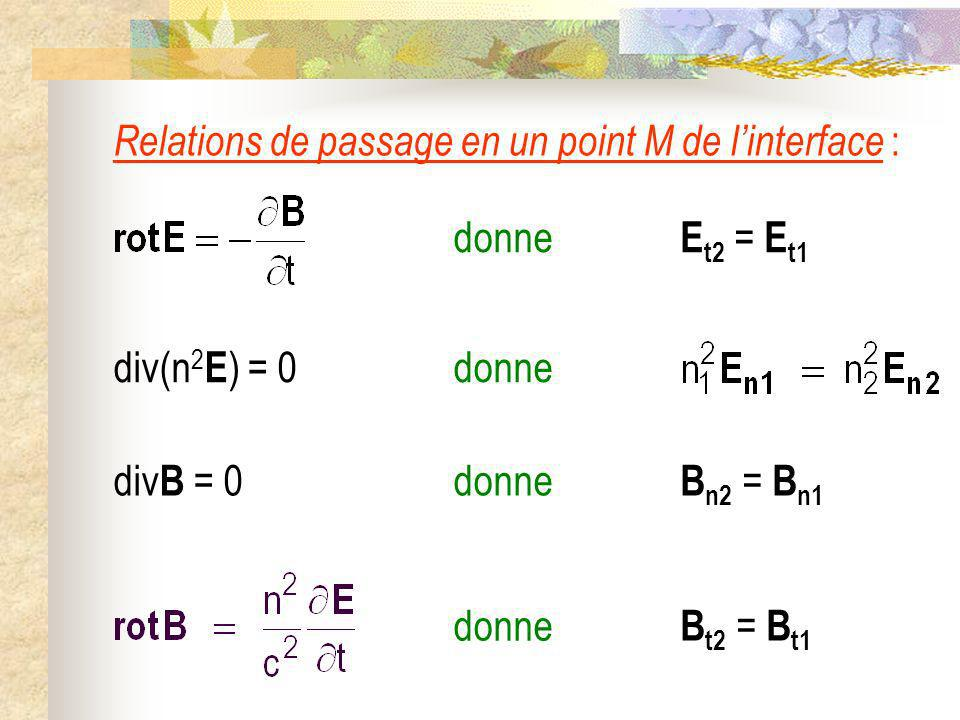 Relations de passage en un point M de l'interface :