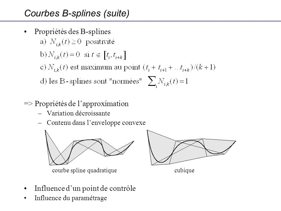 Courbes B-splines (suite)