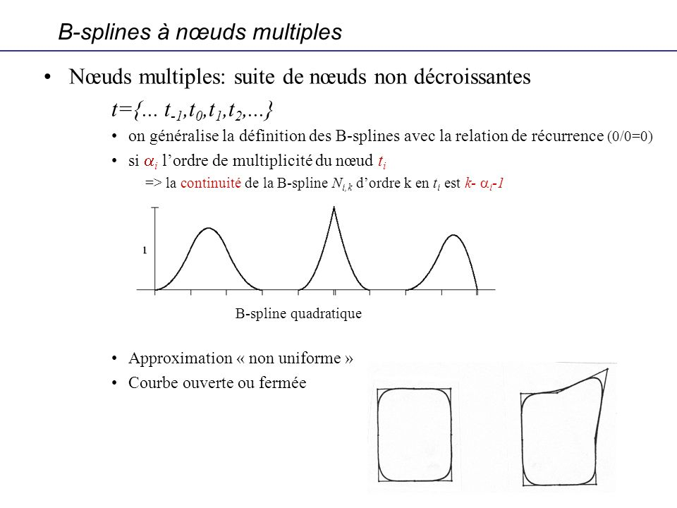 B-splines à nœuds multiples