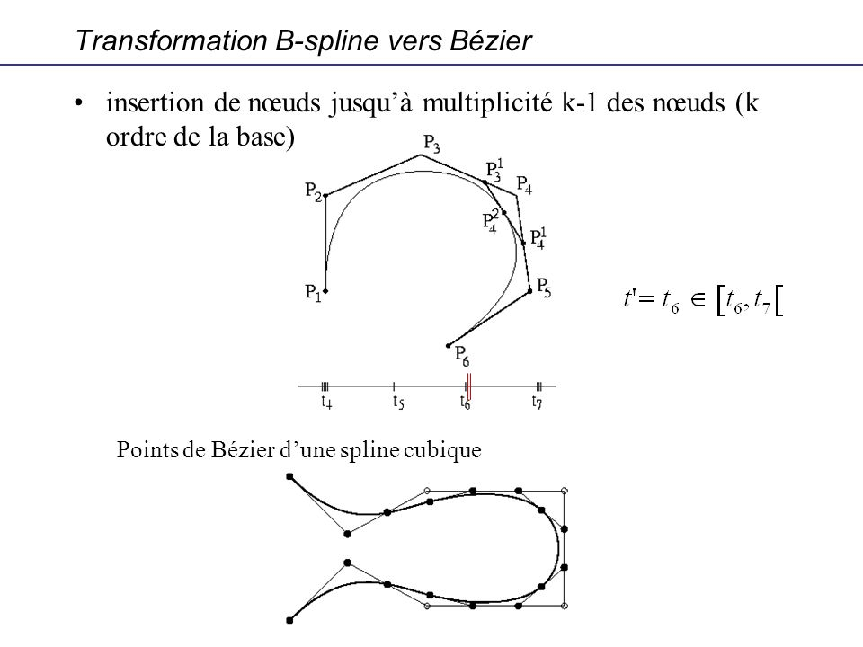 Transformation B-spline vers Bézier