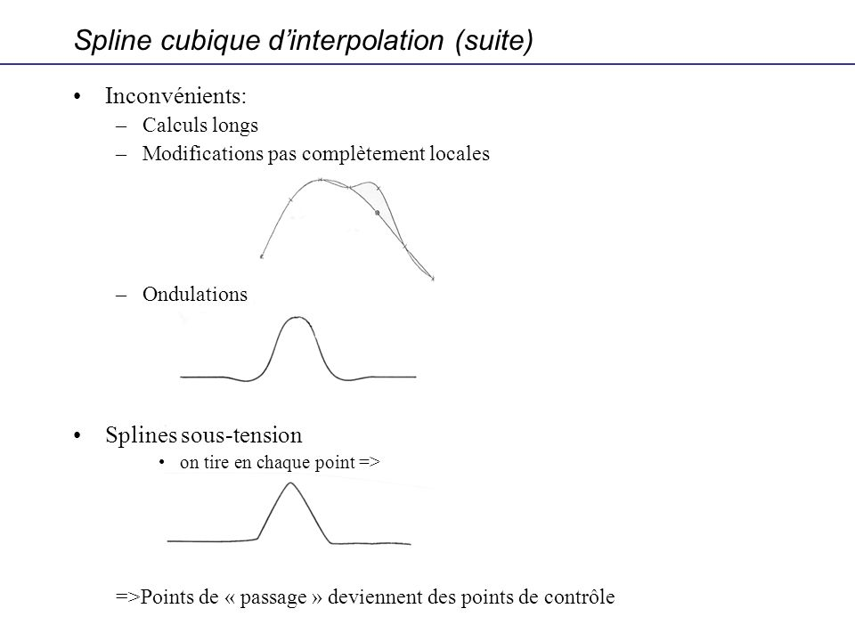 Spline cubique d'interpolation (suite)