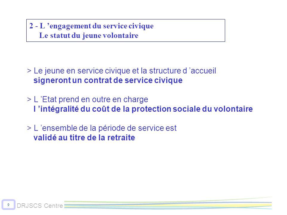 Decret N Du 12 Mai 2010 Relatif Au Service Civique Ppt Telecharger
