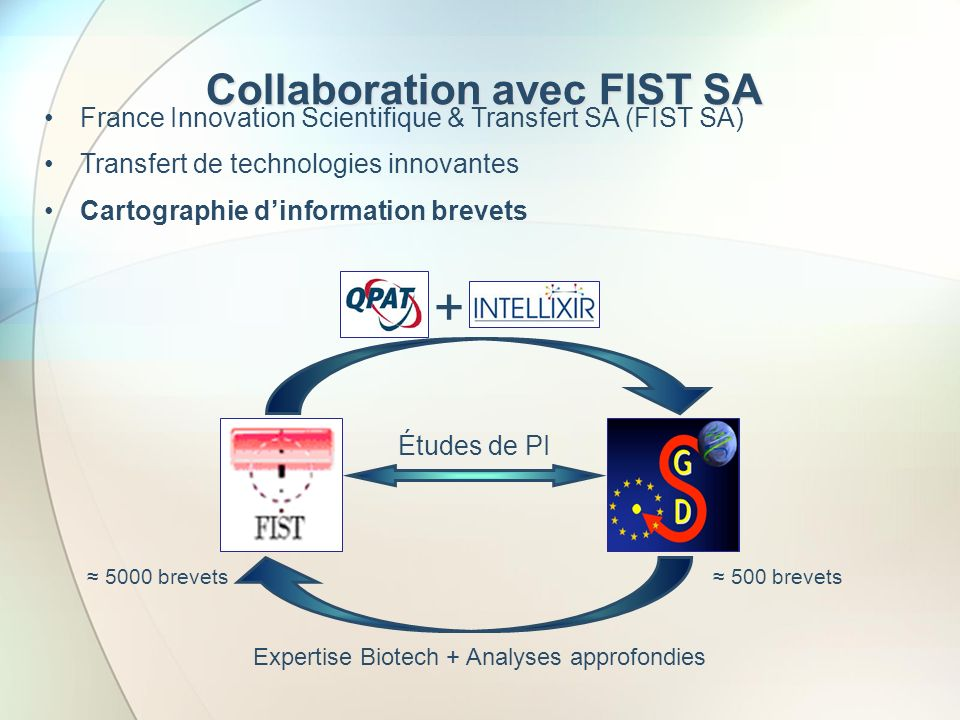 Collaboration avec FIST SA