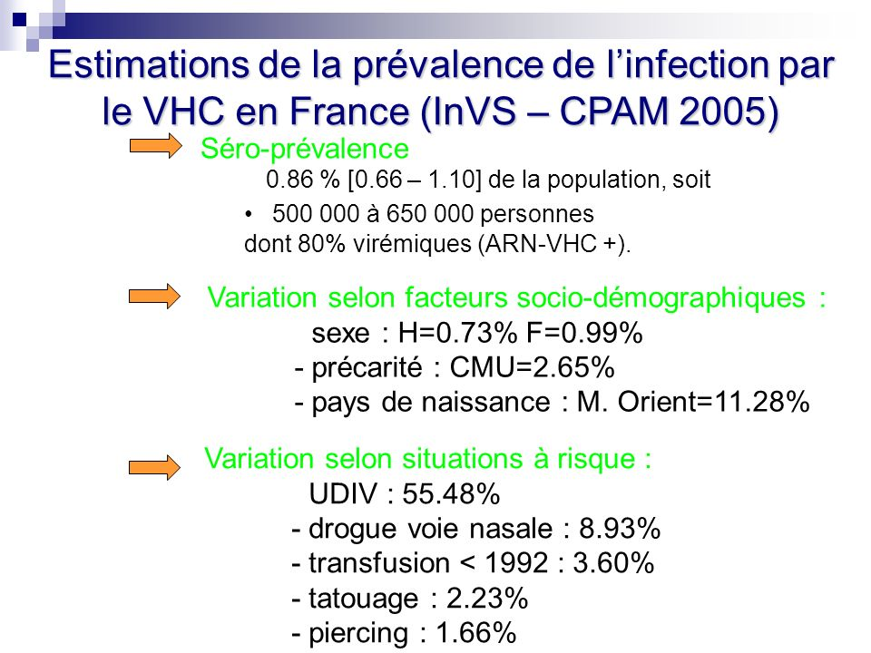 Estimations de la prévalence de l'infection par le VHC en France (InVS – CPAM 2005)