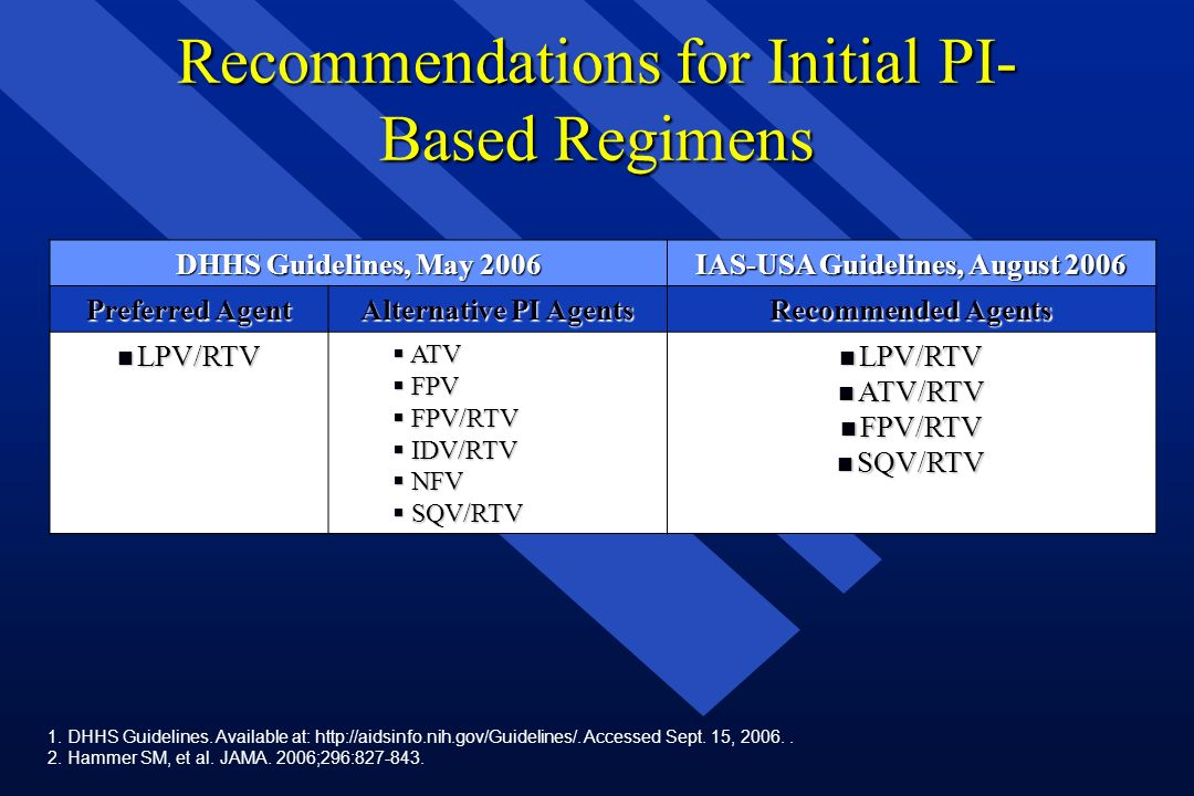 Recommendations for Initial PI-Based Regimens