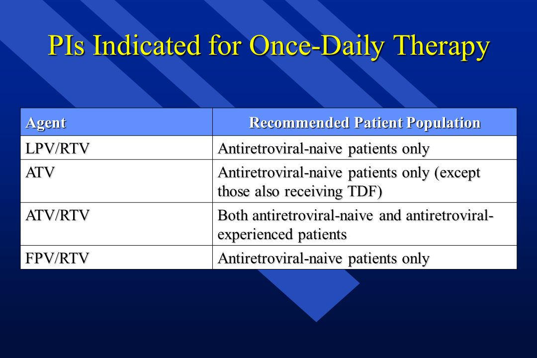 PIs Indicated for Once-Daily Therapy