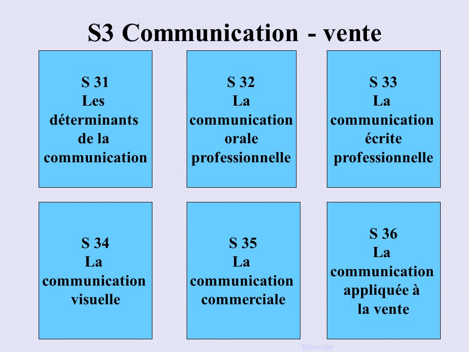 S3 Communication - vente