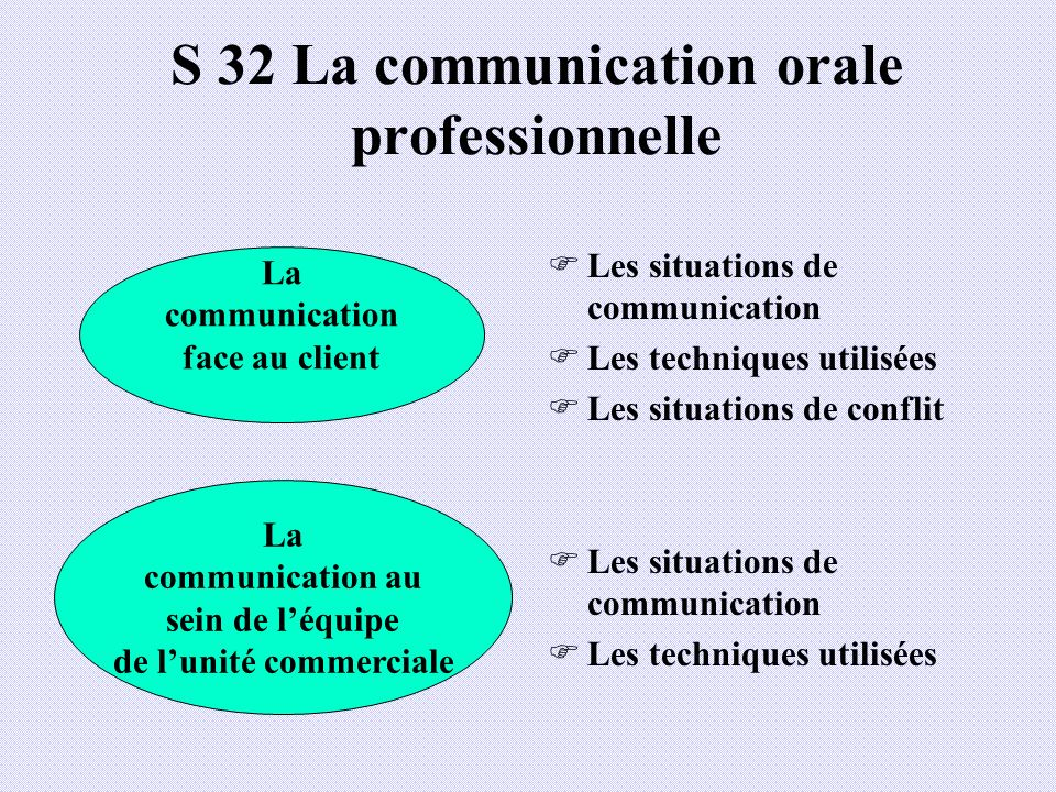 S 32 La communication orale professionnelle