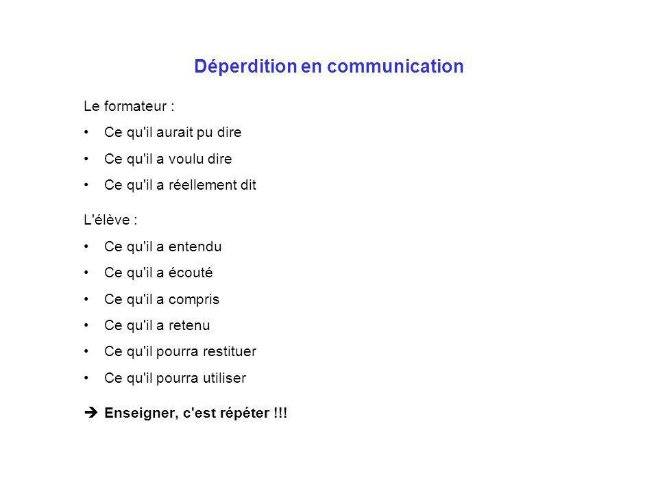 Déperdition en communication