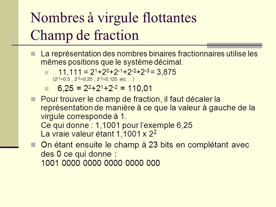 Nombres à virgule flottantes Champ de fraction
