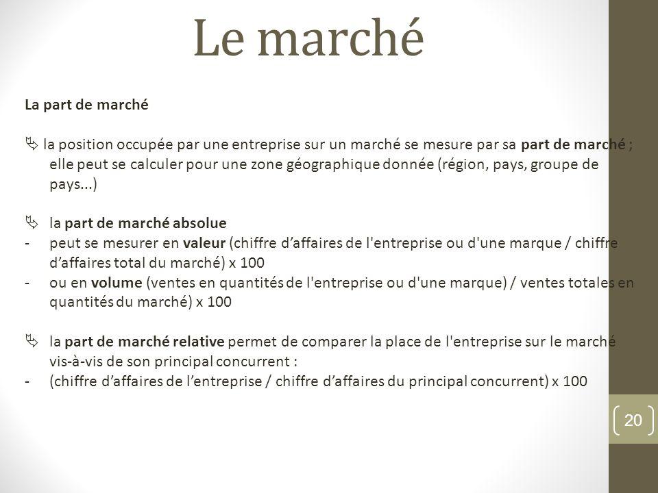 Le Marche 1 Notion De Marche 1 1 Definition Du Concept Ppt Video