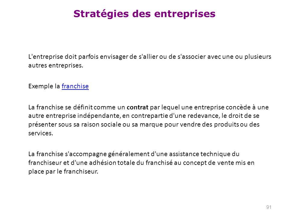 Chapitre 1 Objectifs Et Decisions Strategiques Ppt Telecharger