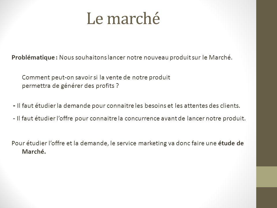 m1109 mercatique la mercatique traduction fran aise du terme anglais marketing peut tre. Black Bedroom Furniture Sets. Home Design Ideas