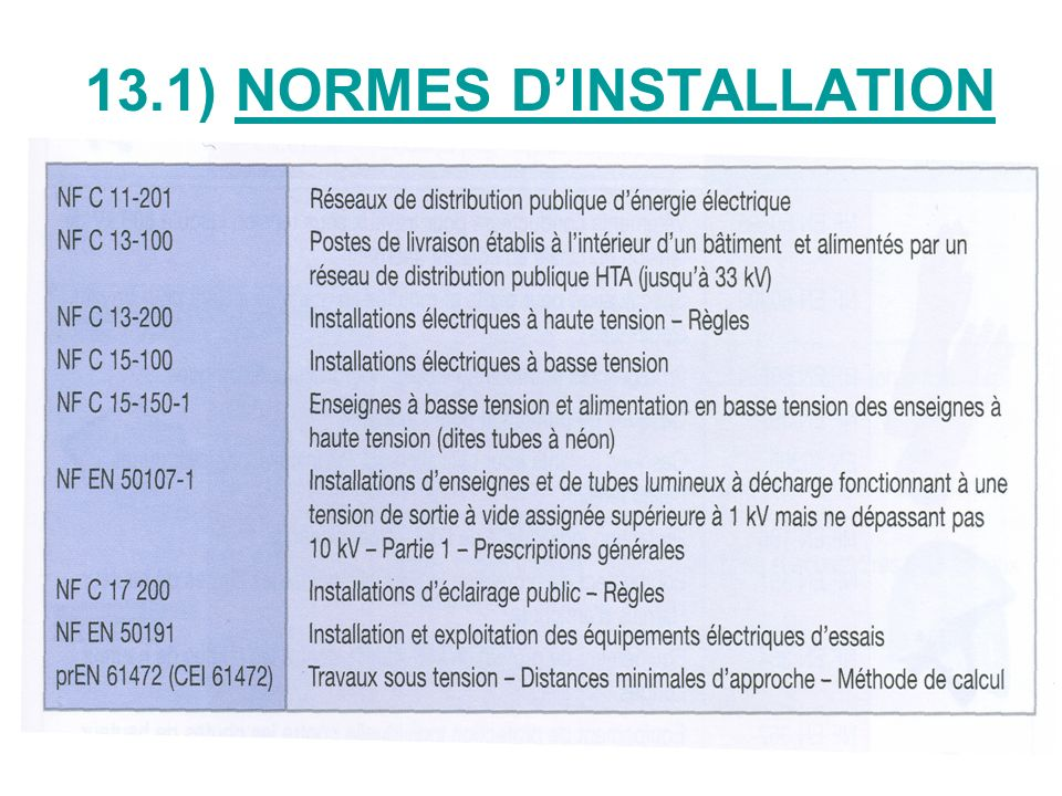 13.1) NORMES D'INSTALLATION