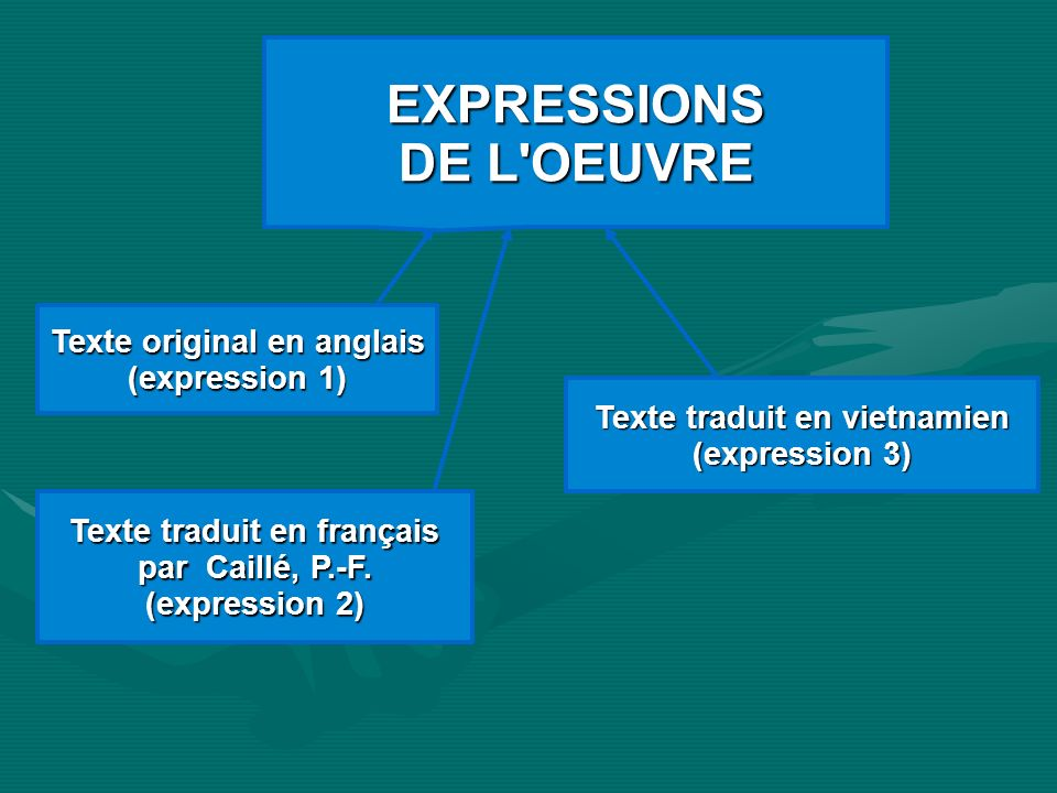 EXPRESSIONS DE L OEUVRE