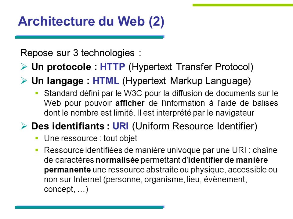 Architecture du Web (2) Repose sur 3 technologies :